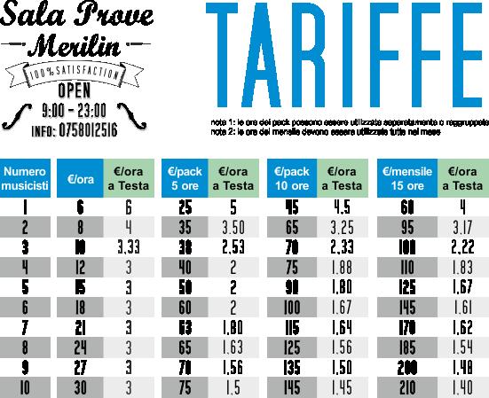 Tariffe sala prove